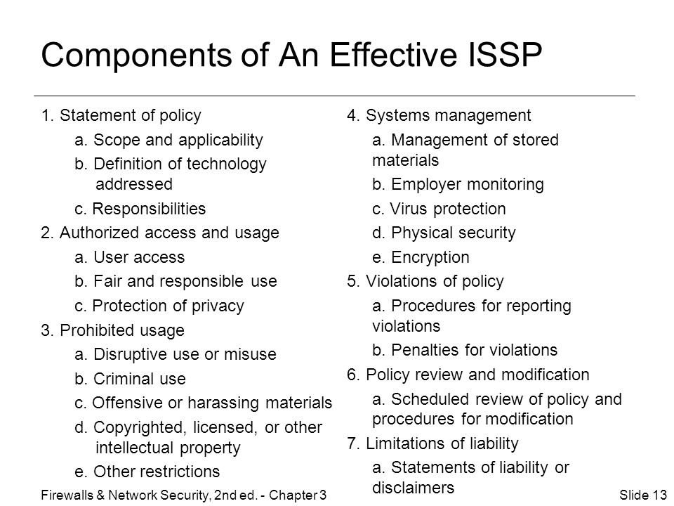 Components of An Effective ISSP