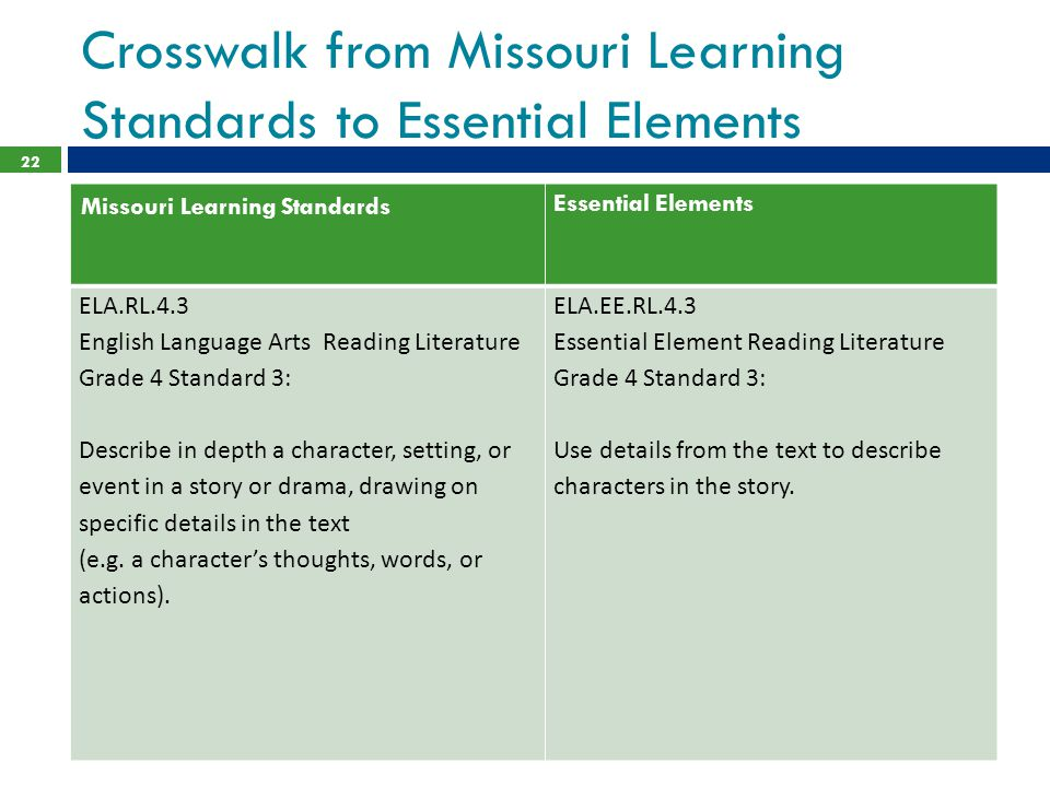Crosswalk from Missouri Learning Standards to Essential Elements