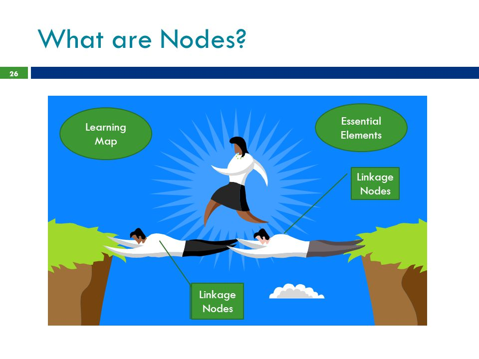 What are Nodes Essential Elements Learning Map Linkage Nodes