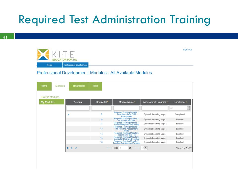 Required Test Administration Training
