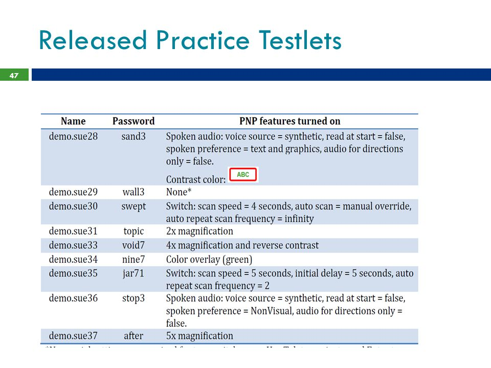 Released Practice Testlets