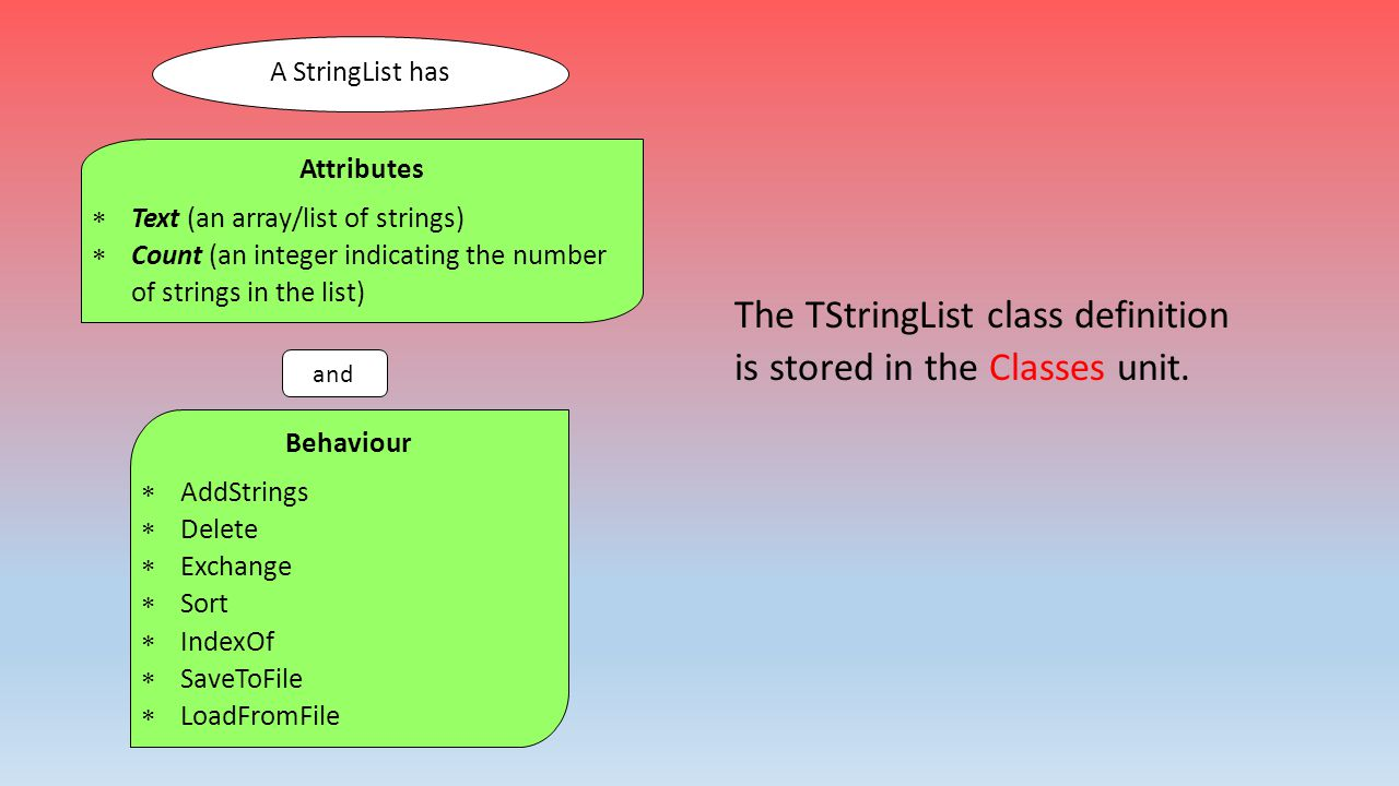 The TStringList class definition is stored in the Classes unit.