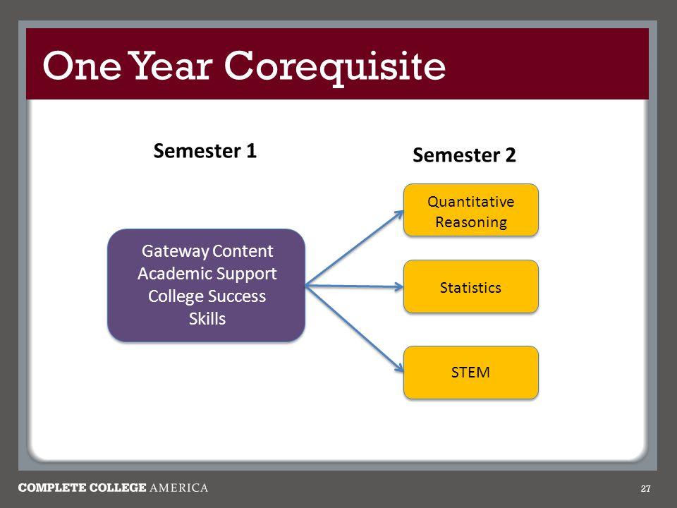 One Year Corequisite Gateway Semester 1 Semester 2 Gateway Content