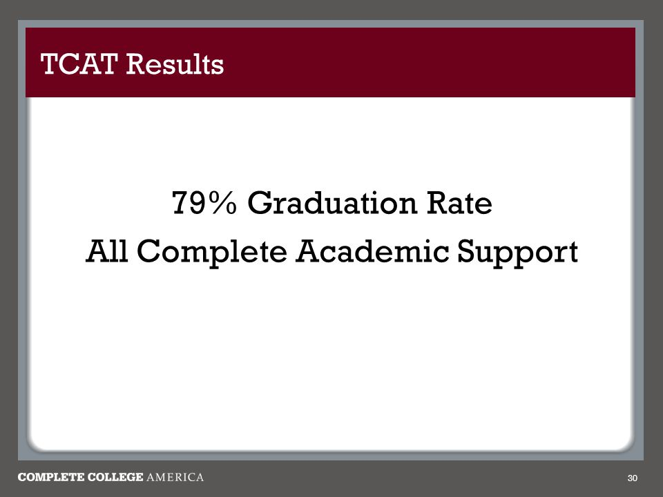79% Graduation Rate All Complete Academic Support