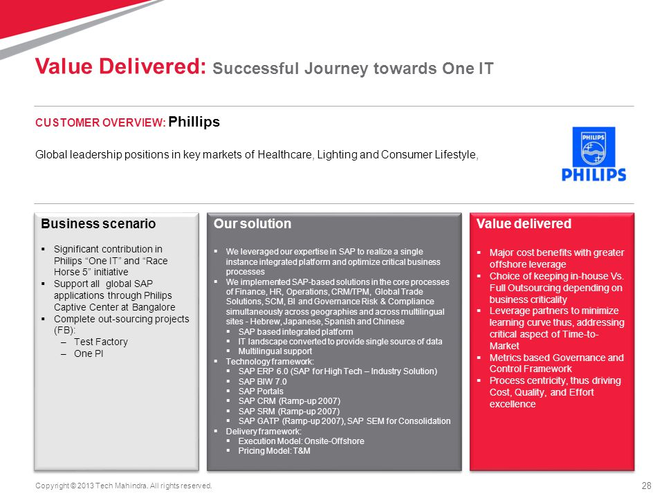 Value Delivered: Successful Journey towards One IT