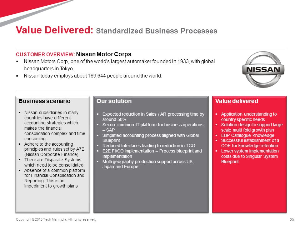 Value Delivered: Standardized Business Processes