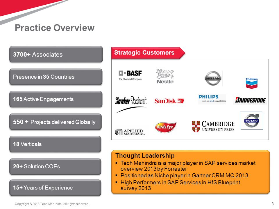 Practice Overview 3700+ Associates Strategic Customers