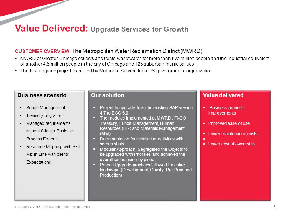 Value Delivered: Upgrade Services for Growth