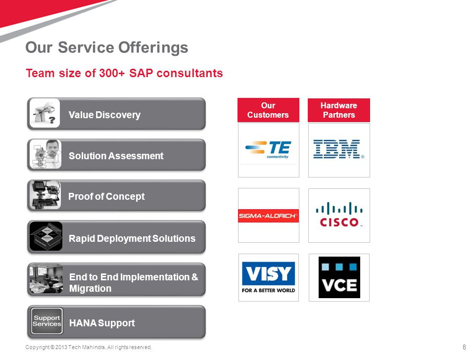 Our Service Offerings Team size of 300+ SAP consultants