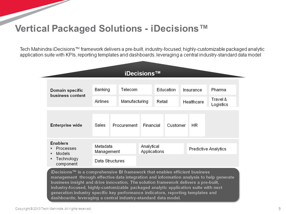 Vertical Packaged Solutions - iDecisions™