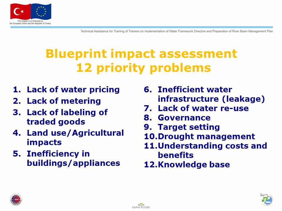 Blueprint impact assessment