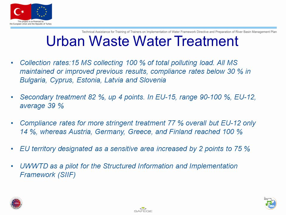 Urban Waste Water Treatment