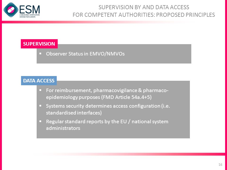 SUPERVISION BY AND DATA ACCESS FOR COMPETENT AUTHORITIES: PROPOSED PRINCIPLES