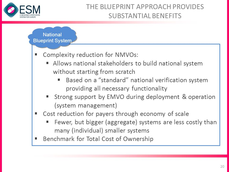 THE BLUEPRINT APPROACH PROVIDES SUBSTANTIAL BENEFITS