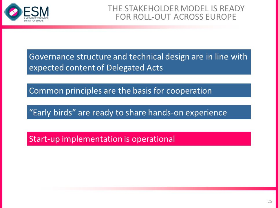 THE STAKEHOLDER MODEL IS READY FOR ROLL-OUT ACROSS EUROPE