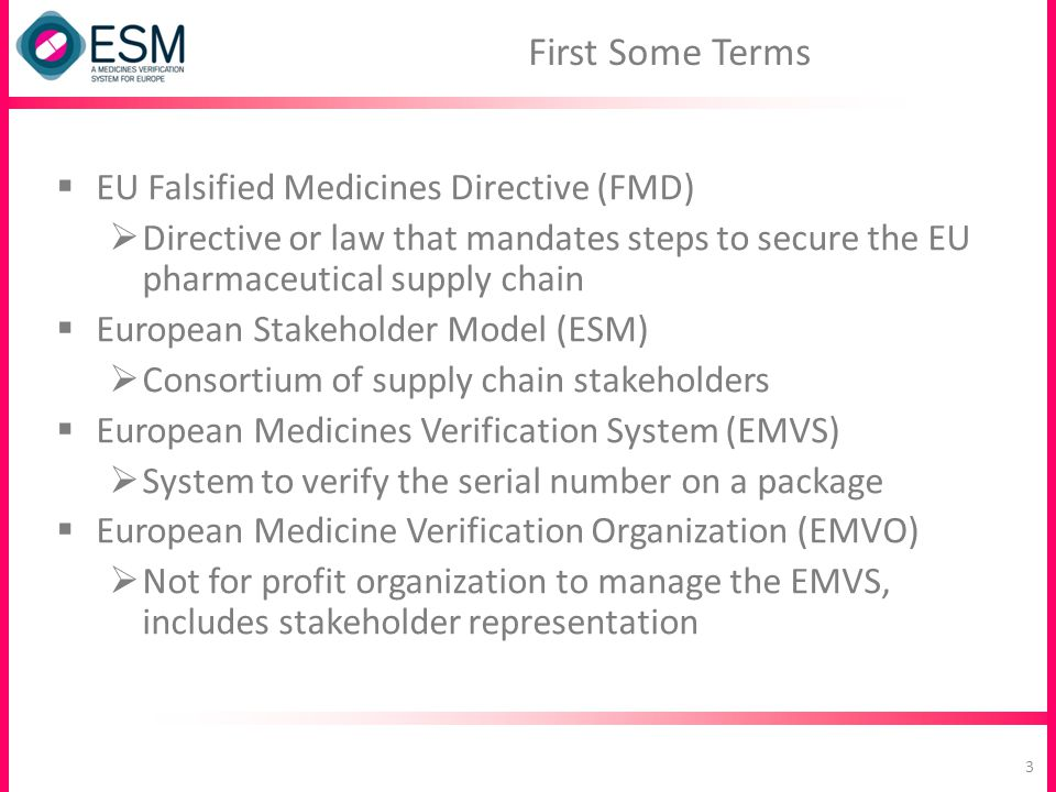 First Some Terms EU Falsified Medicines Directive (FMD)