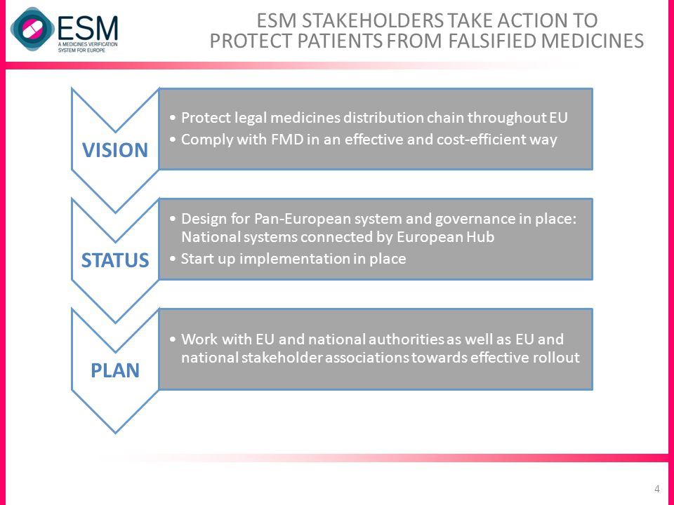 ESM STAKEHOLDERS TAKE ACTION TO PROTECT PATIENTS FROM FALSIFIED MEDICINES