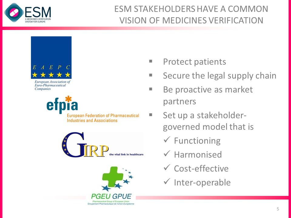 ESM STAKEHOLDERS HAVE A COMMON VISION OF MEDICINES VERIFICATION