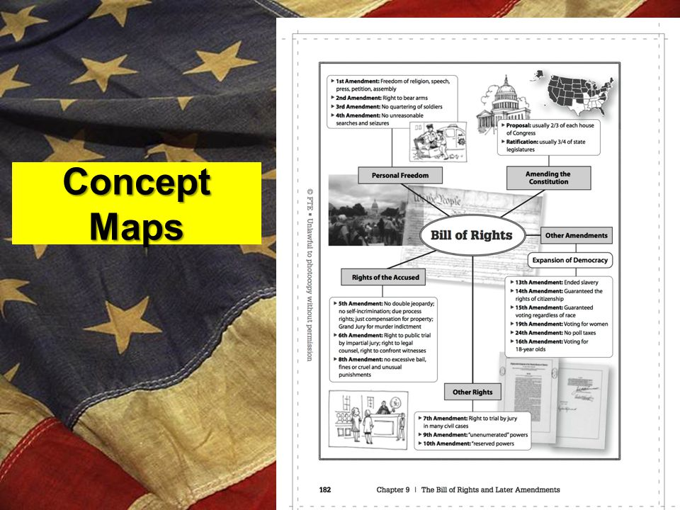 Concept Maps Concept map—non-linguistic representation