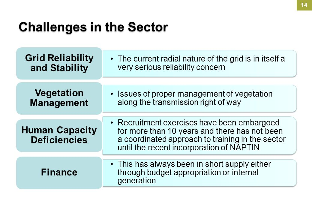 Challenges in the Sector