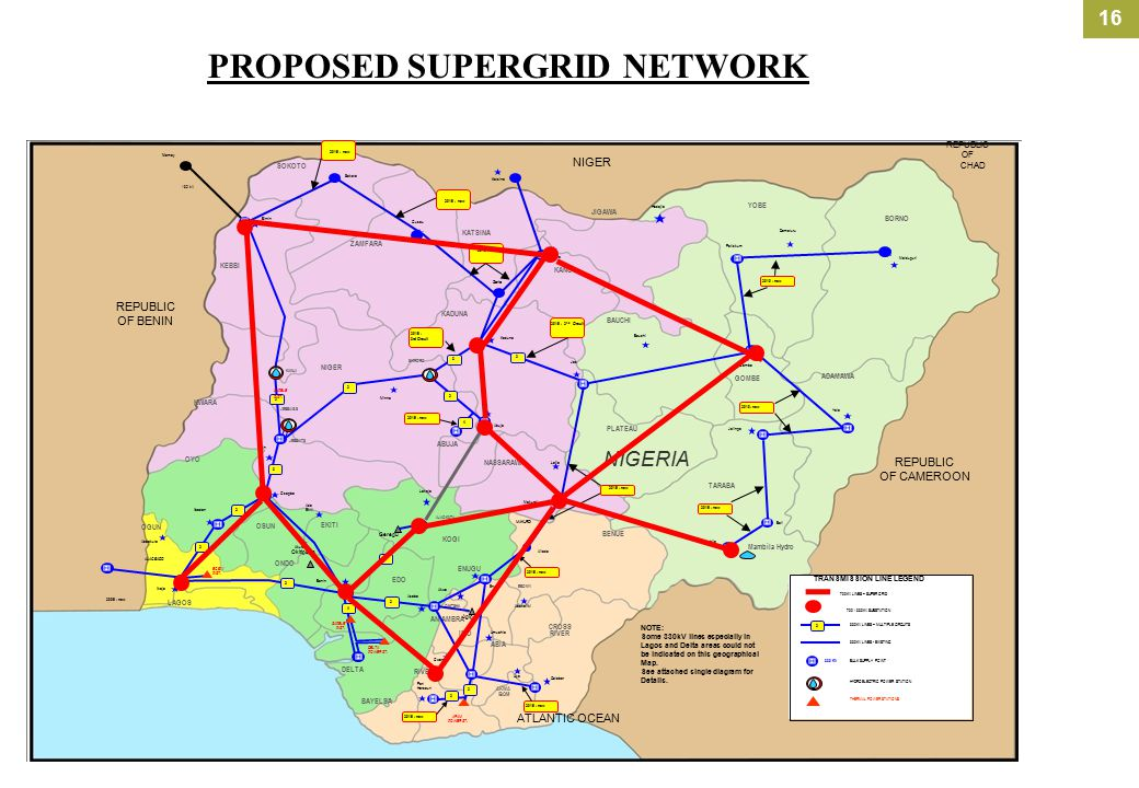 TRANSMISSION GRID STRUCTURE WITH THE SUPER GRID IN PLACE