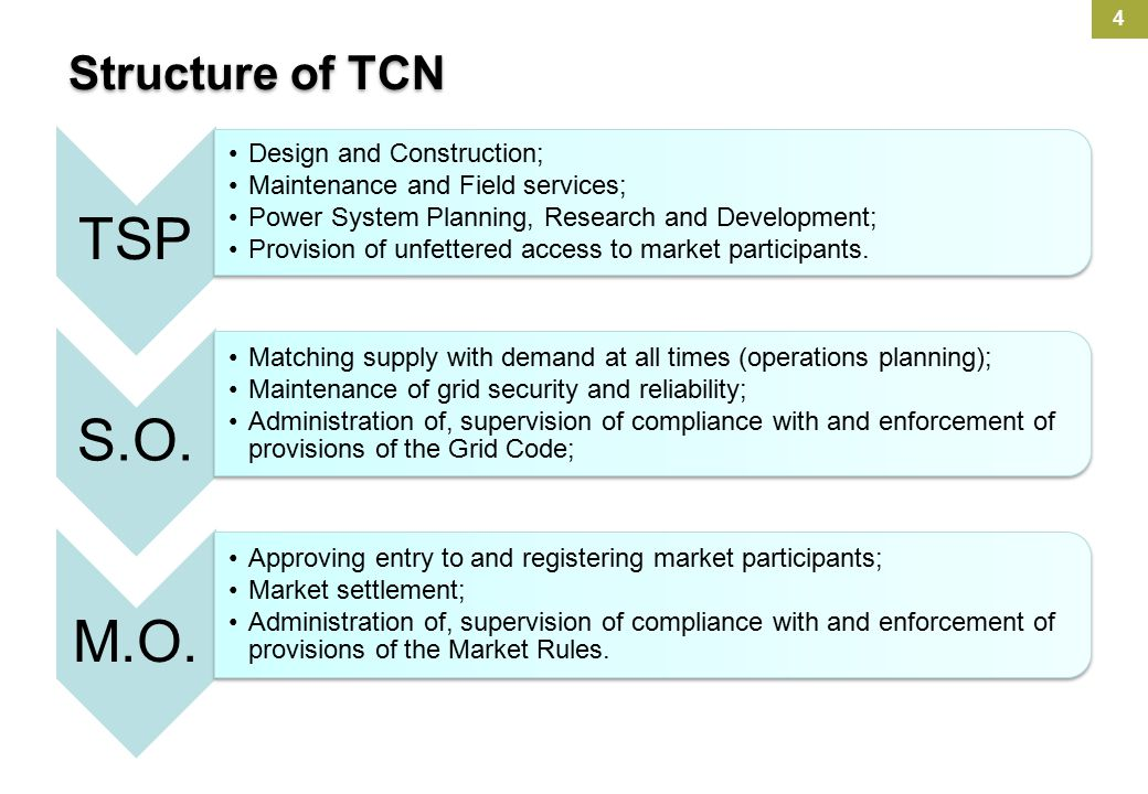 Structure of TCN Design and Construction;
