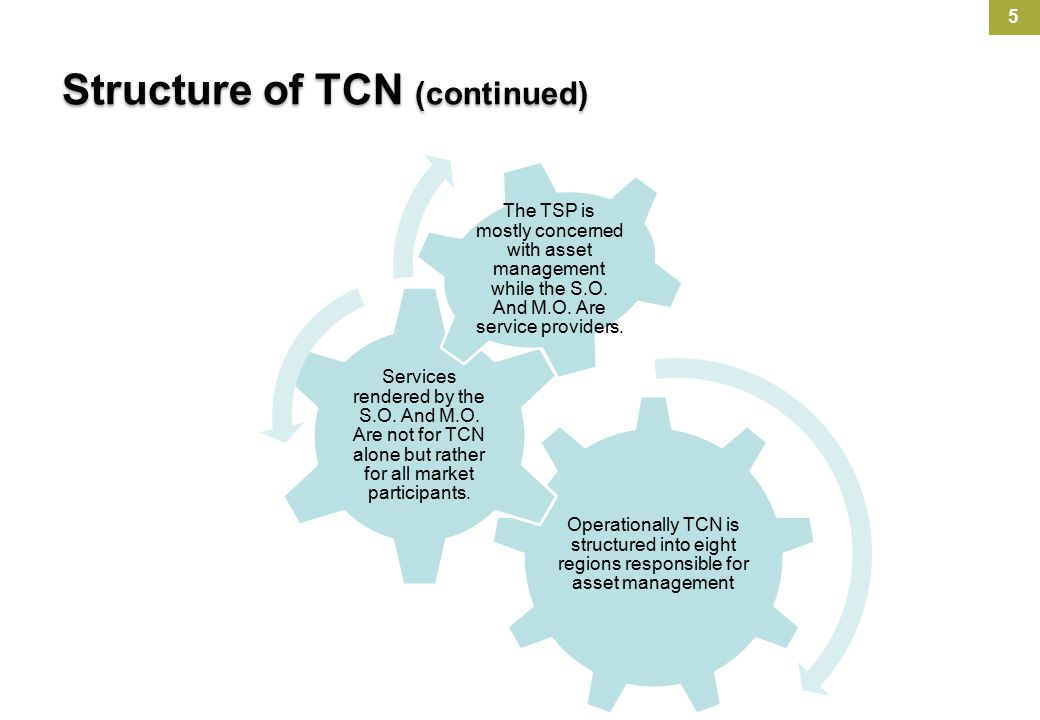 Structure of TCN (continued)