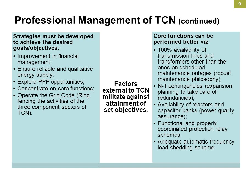 Factors external to TCN militate against attainment of set objectives.