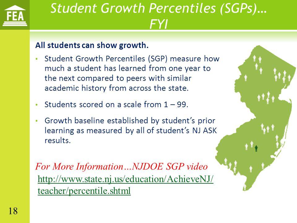 Student Growth Percentiles (SGPs)… FYI