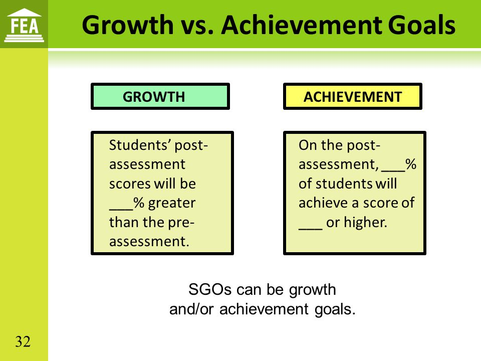 Growth vs. Achievement Goals