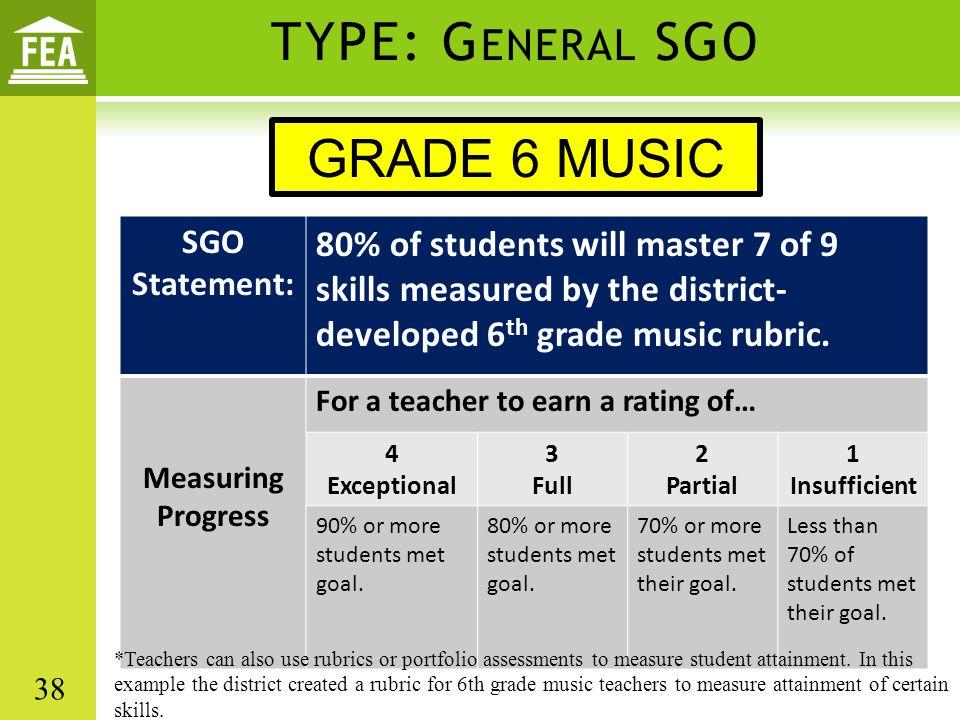 TYPE: General SGO GRADE 6 MUSIC