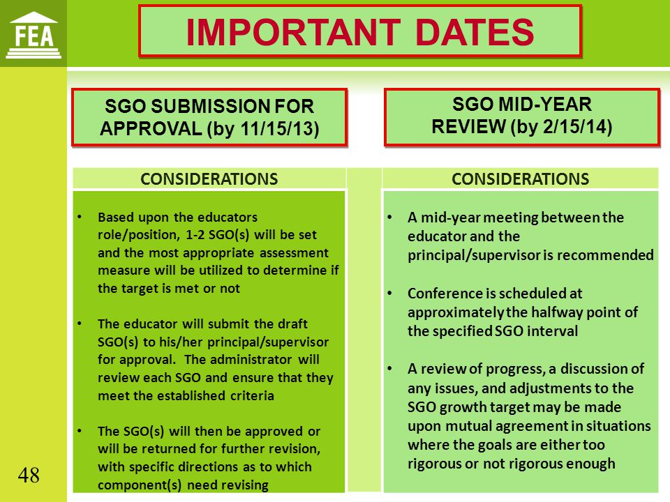 IMPORTANT DATES CONSIDERATIONS