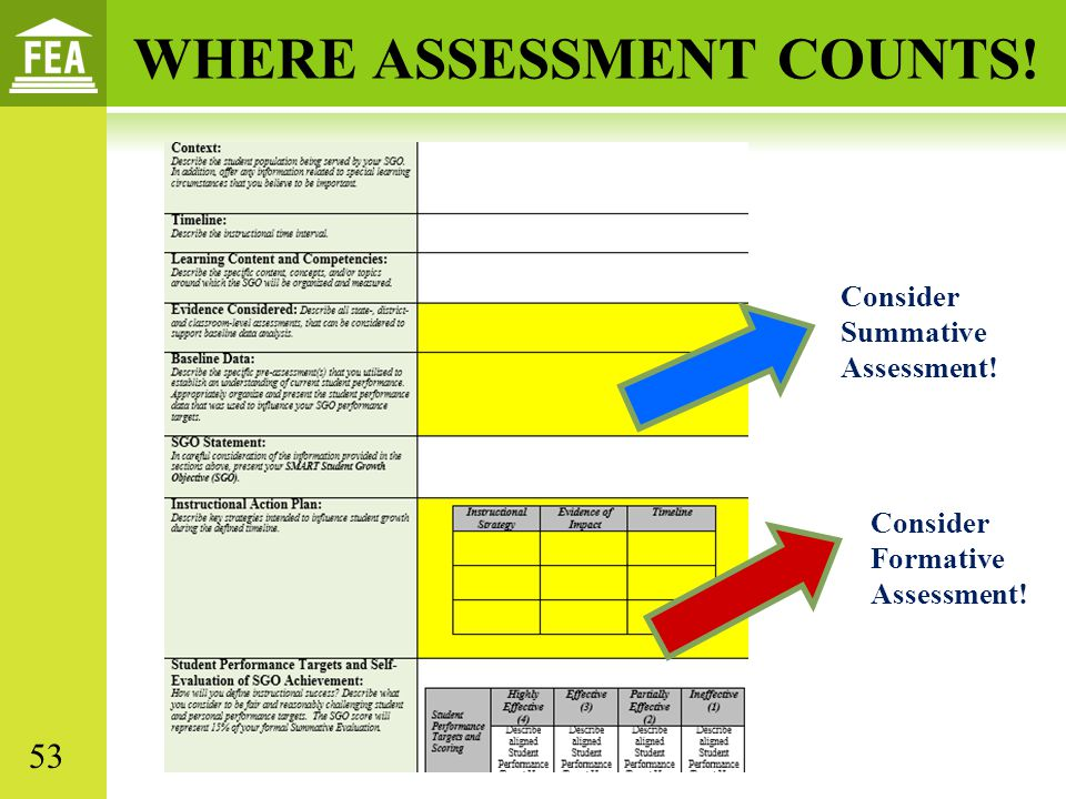 WHERE ASSESSMENT COUNTS!