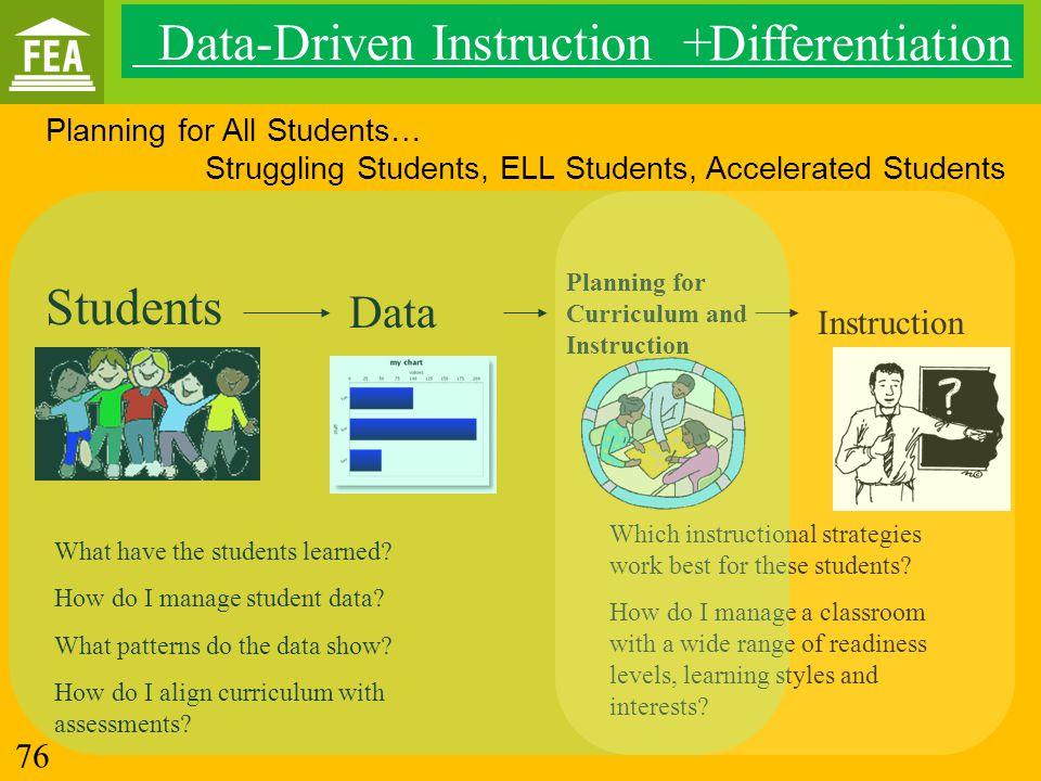 Data-Driven Instruction + Differentiation
