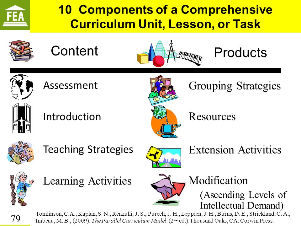 10 Components of a Comprehensive Curriculum Unit, Lesson, or Task