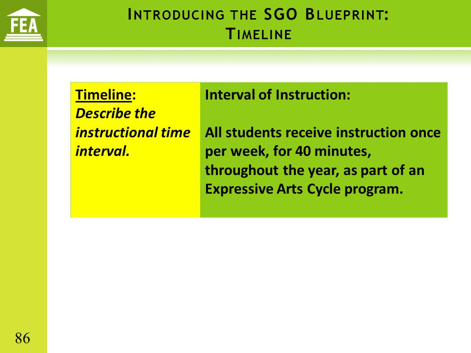 Introducing the SGO Blueprint: Timeline