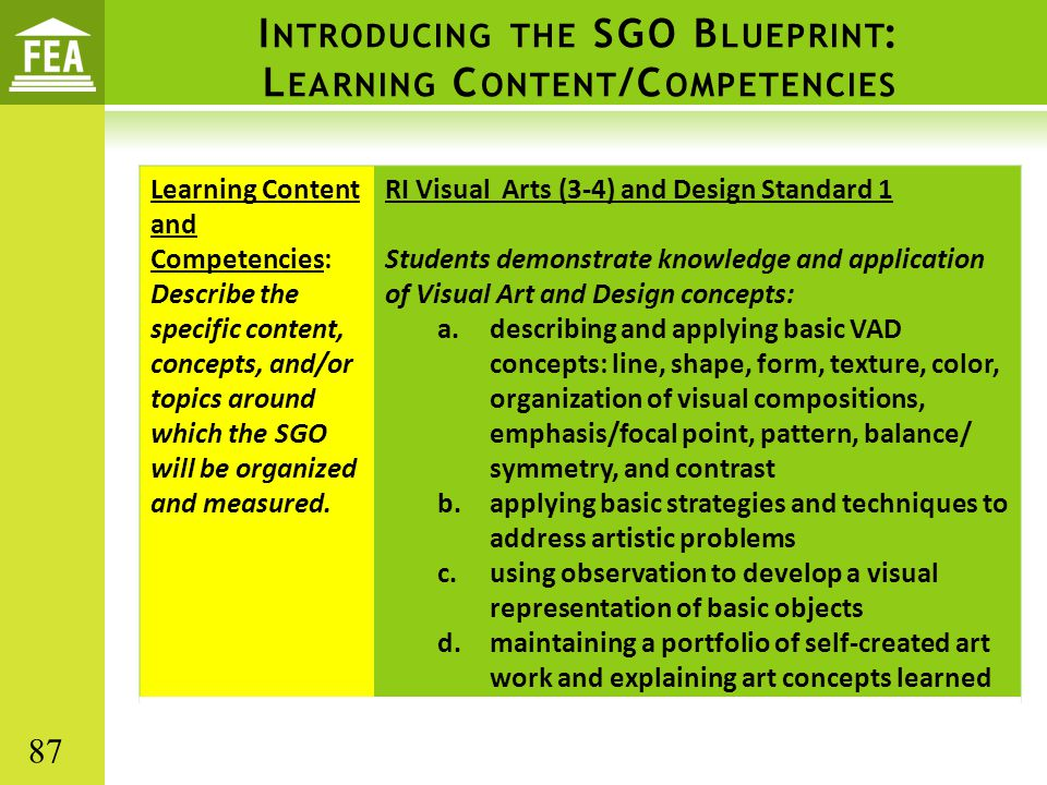 Introducing the SGO Blueprint: Learning Content/Competencies
