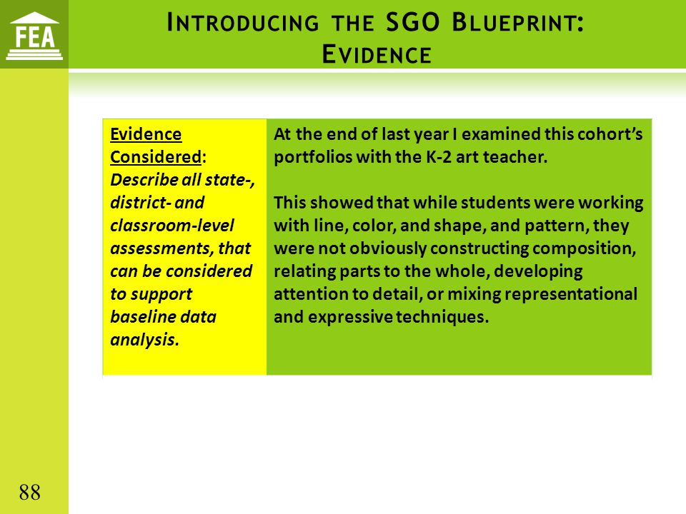 Introducing the SGO Blueprint: Evidence