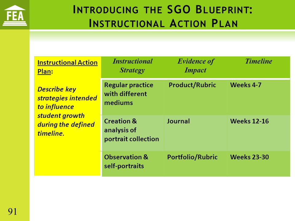 Introducing the SGO Blueprint: Instructional Action Plan