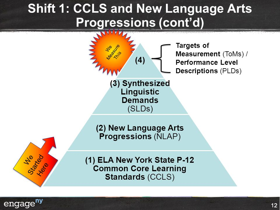 Shift 1: CCLS and New Language Arts Progressions (cont'd)