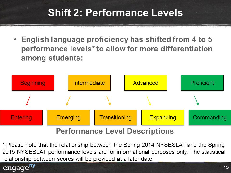 Shift 2: Performance Levels