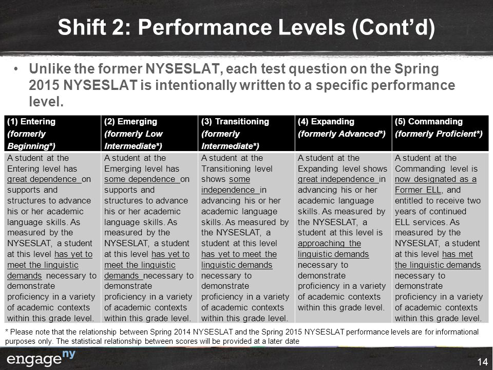 Shift 2: Performance Levels (Cont'd)