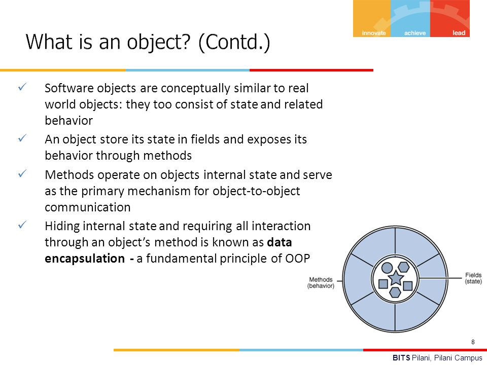 What is an object (Contd.)
