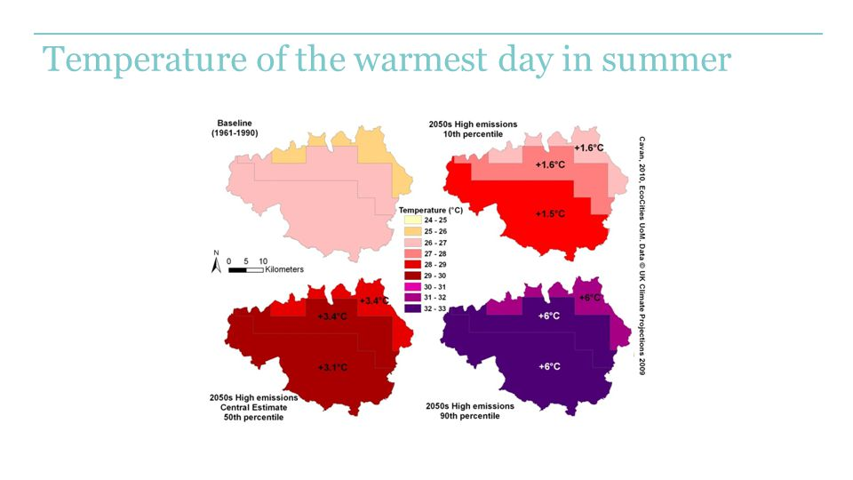 Temperature of the warmest day in summer