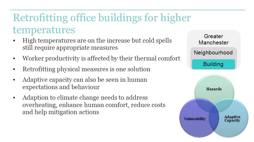 Retrofitting office buildings for higher temperatures
