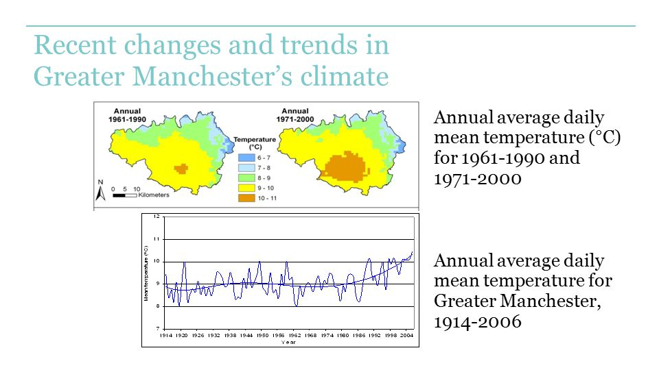 Recent changes and trends in Greater Manchester's climate