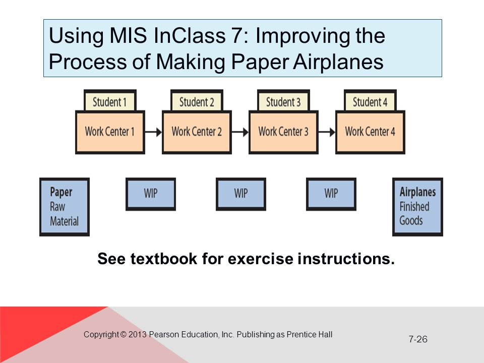 Using MIS InClass 7: Improving the Process of Making Paper Airplanes