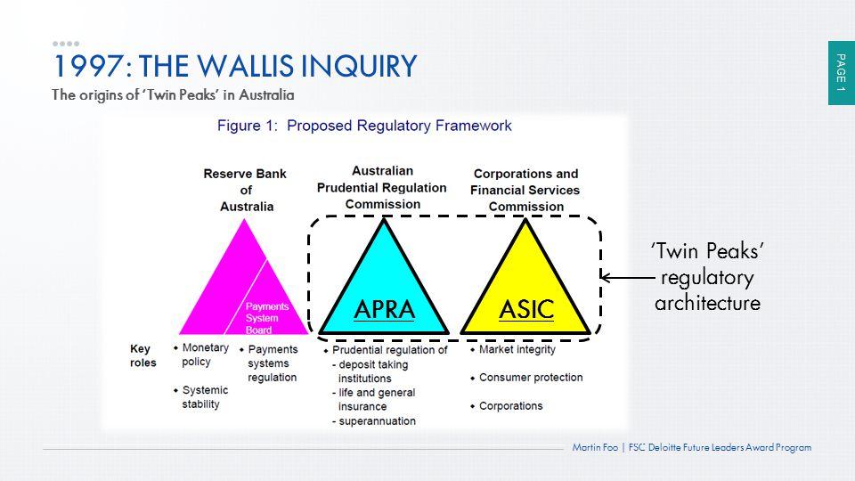 'Twin Peaks' regulatory architecture