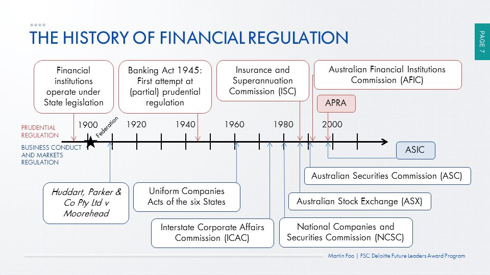 THE HISTORY OF FINANCIAL REGULATION