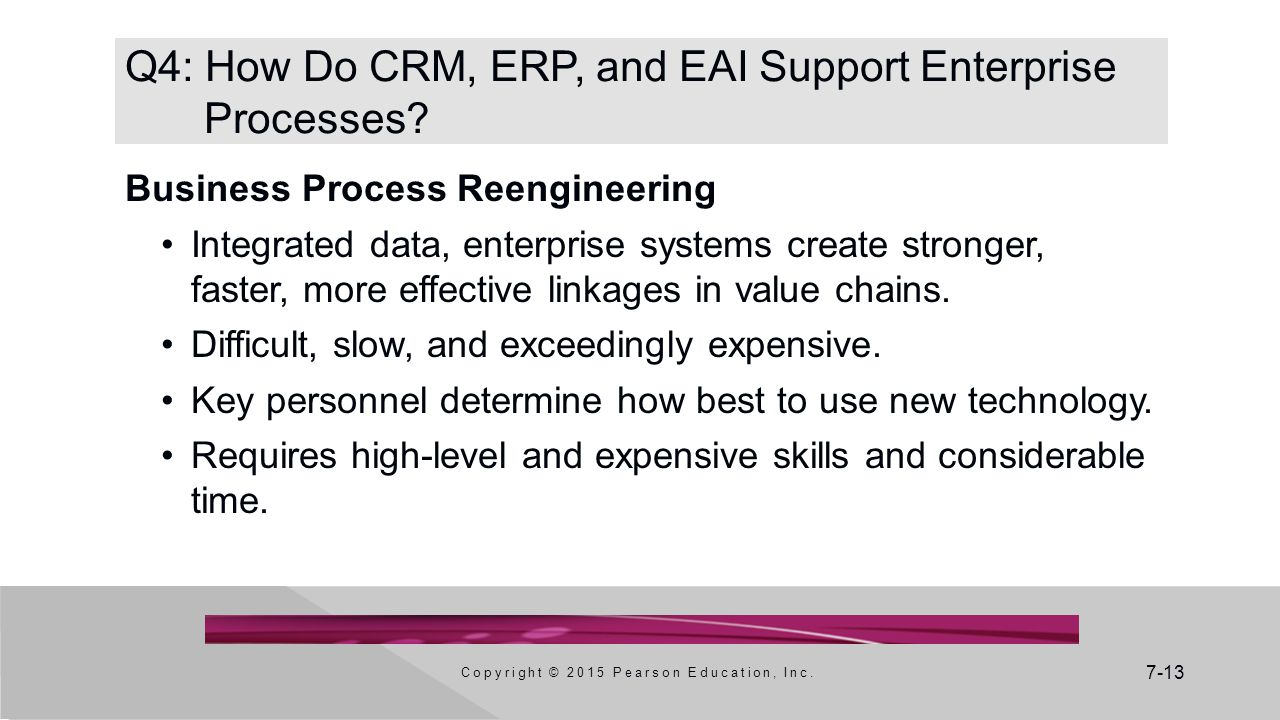 Q4: How Do CRM, ERP, and EAI Support Enterprise Processes